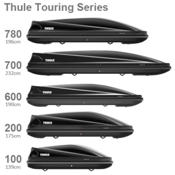 Thule Touring L Im Test Test Dachbox De